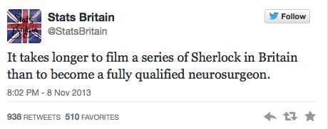 Ça prend plus de temps de filmer une saison de Sherlock que de devenir un neuro-chirurgien qualifié.